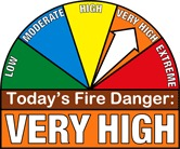 fire danger very high graphic